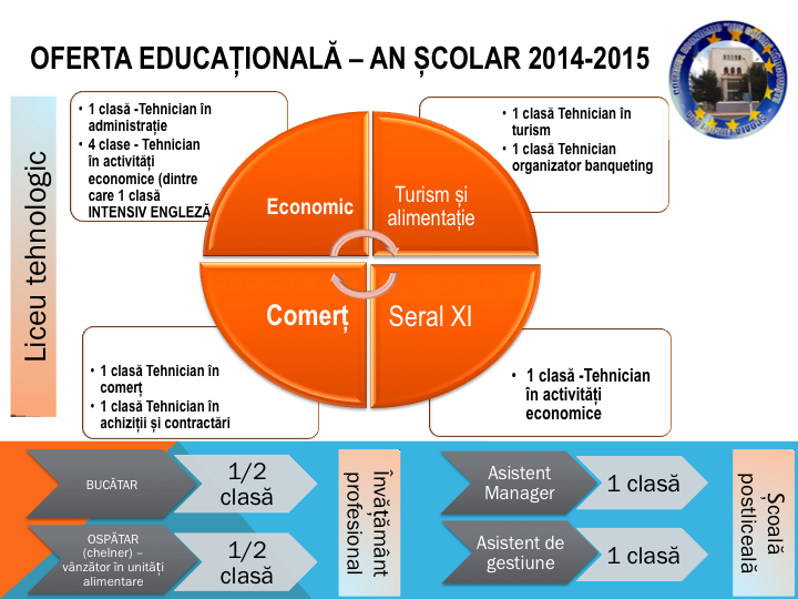 oferta educationala 2014-2015