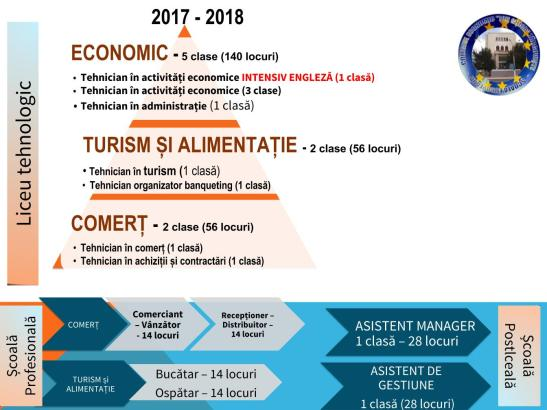 oferta educationala 2017-2018.pptx